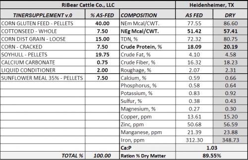 Bulk Cattle Feed, #0314